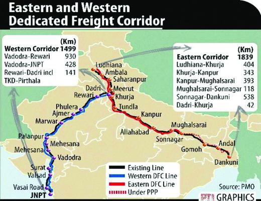 28 Freight Corridor